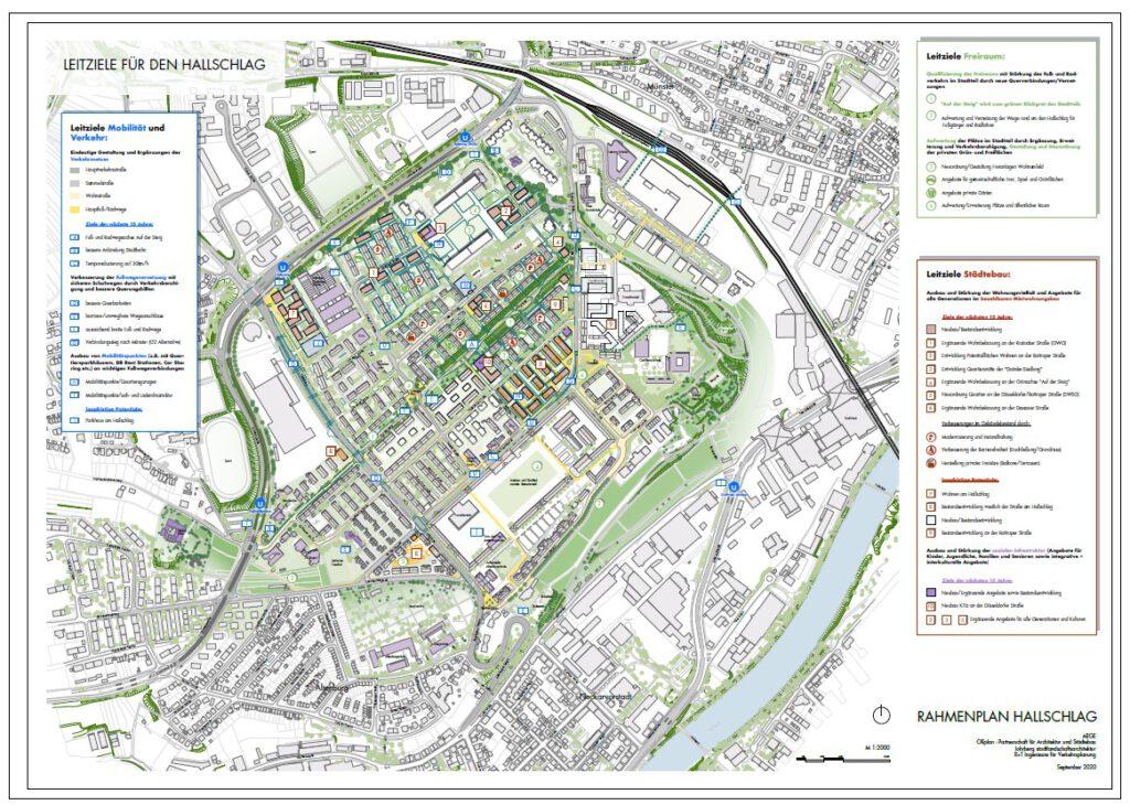 Rahmenplan2020